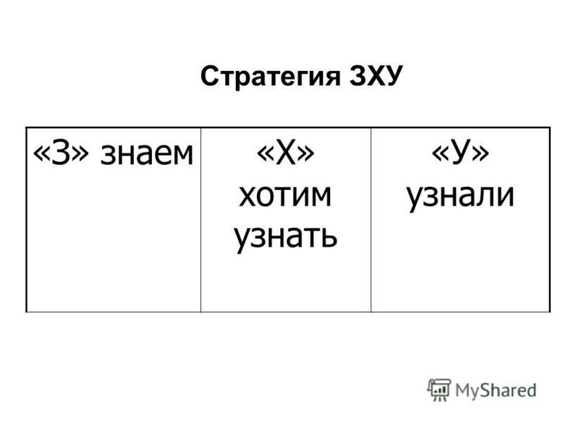 Стратегия ЗХУ «З» знаем«Х» хотим узнать «У» узнали