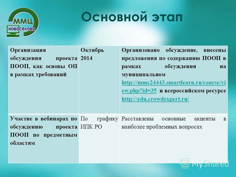 Основной этап Организация обсуждения проекта ПООП, как основы ОП в рамках требований Октябрь 2014 Организовано обсуждение, внесены предложения по содержанию ПООП в рамках обсуждения на муниципальном http://mmc24443.smartlearn.ru/course/vi ew.php?id=3