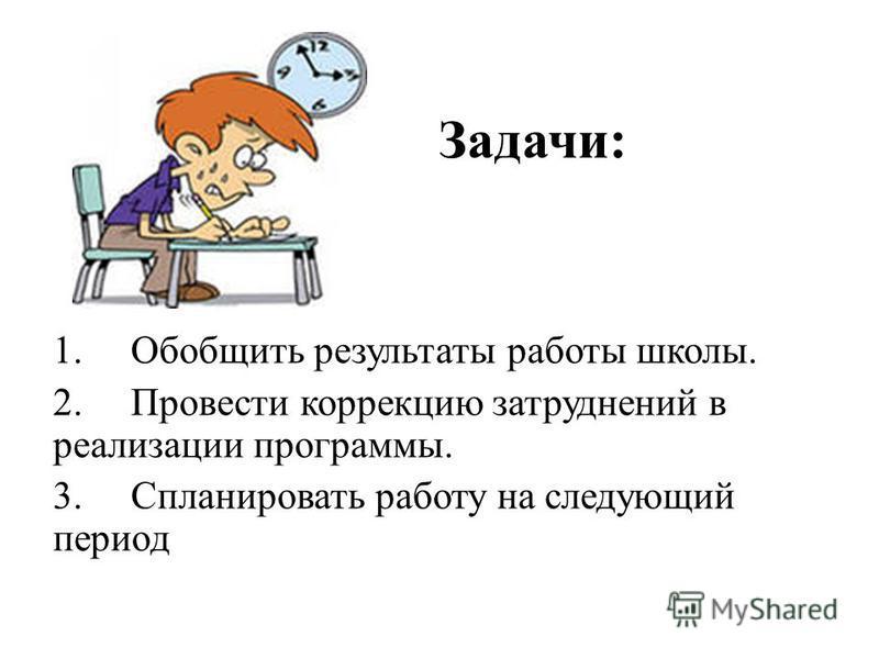 Задачи: 1. Обобщить результаты работы школы. 2. Провести коррекцию затруднений в реализации программы. 3. Спланировать работу на следующий период