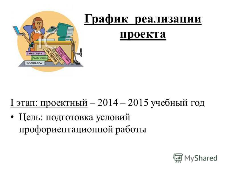 График реализации проекта I этап: проектный – 2014 – 2015 учебный год Цель: подготовка условий профориентационной работы