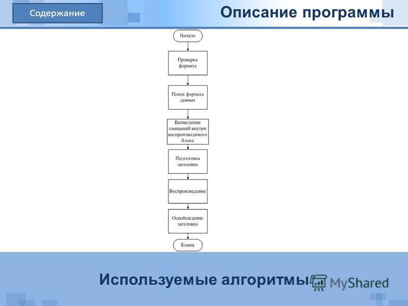 Используемые алгоритмы Описание программы Содержание