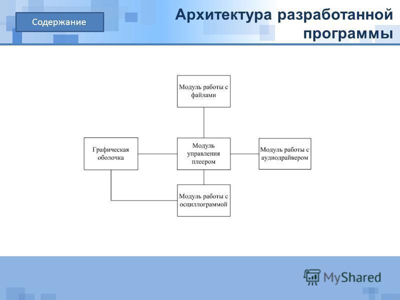 Архитектура разработанной программы Содержание