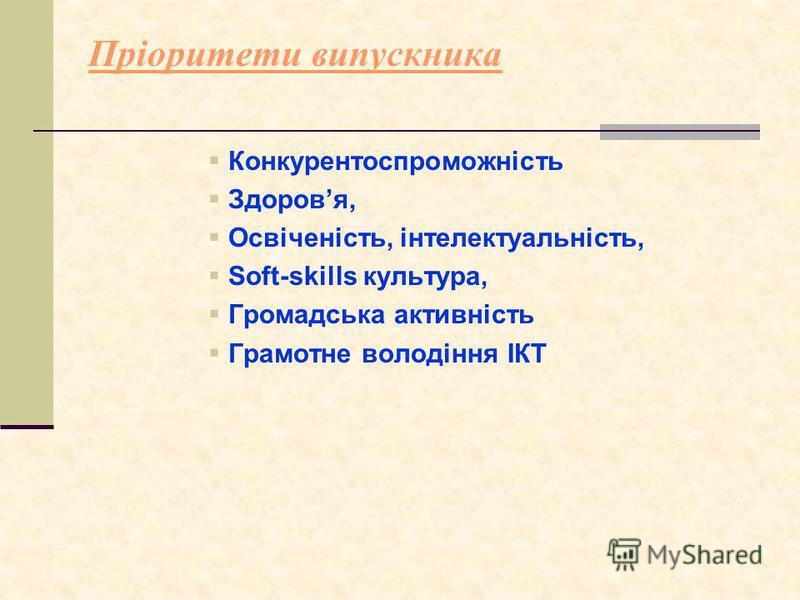 Пріоритети випускника Конкурентоспроможність Здоровя, Освіченість, інтелектуальність, Soft-skills культура, Громадська активність Грамотне володіння ІКТ