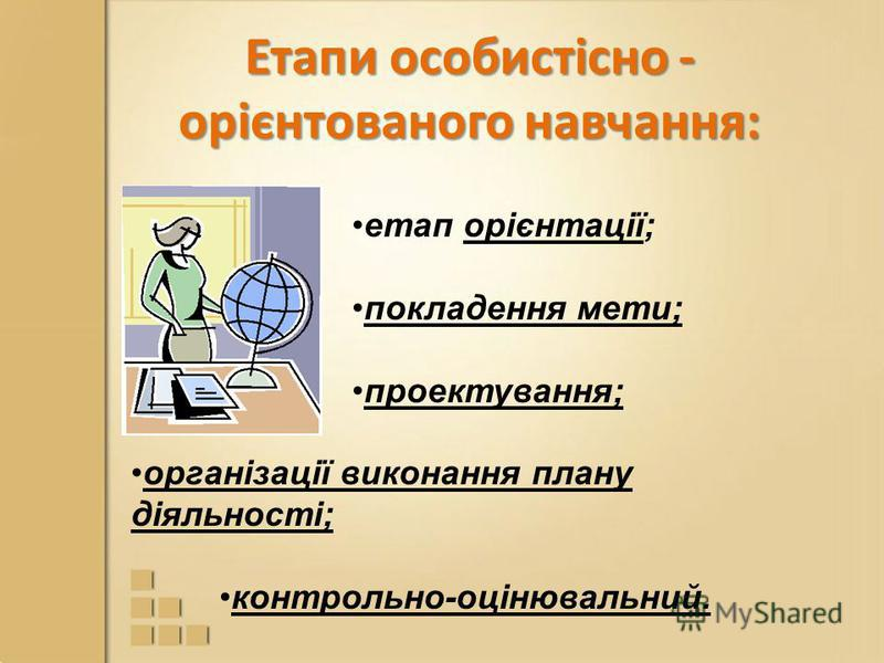 Етапи особистісно - орієнтованого навчання: етап орієнтації; покладення мети; проектування; організації виконання плану діяльності; контрольно-оцінювальний.