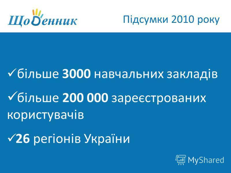 Підсумки 2010 року більше 3000 навчальних закладів більше 200 000 зареєстрованих користувачів 26 регіонів України