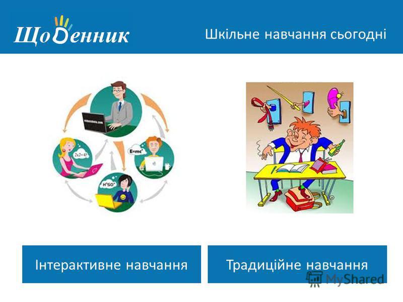 Страница администрирования Шкільне навчання сьогодні Інтерактивне навчанняТрадиційне навчання