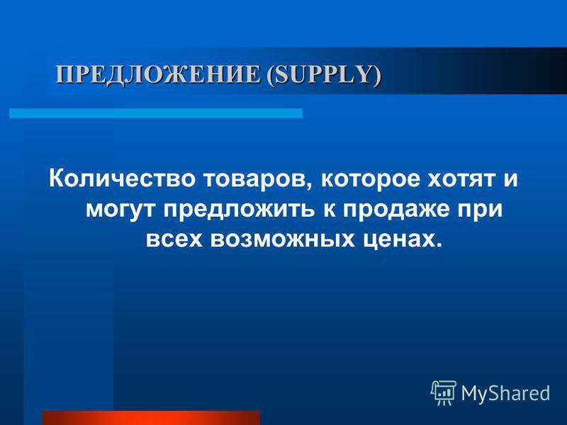 ПРЕДЛОЖЕНИЕ (SUPPLY) ПРЕДЛОЖЕНИЕ (SUPPLY) Количество товаров, которое хотят и могут предложить к продаже при всех возможных ценах.