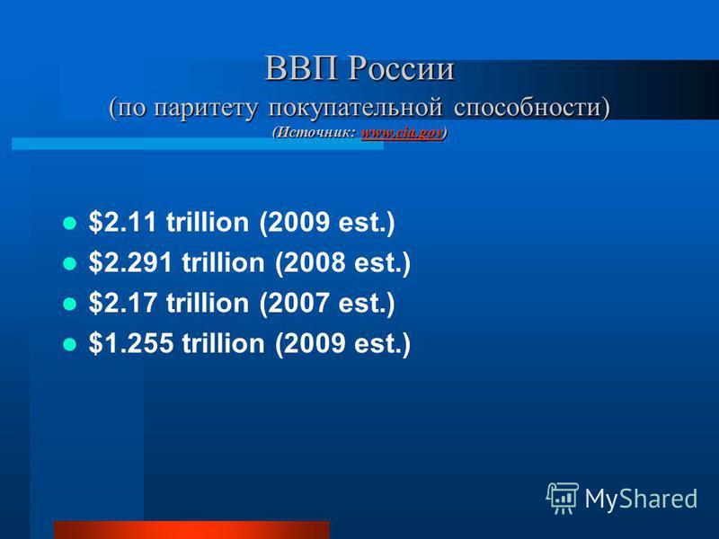 ВВП России (по паритету покупательной способности) (Источник: www.cia.gov) www.cia.gov $2.11 trillion (2009 est.) $2.291 trillion (2008 est.) $2.17 trillion (2007 est.) $1.255 trillion (2009 est.)