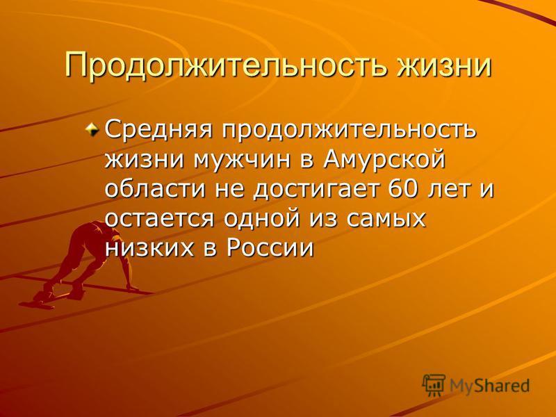 Продолжительность жизни Средняя продолжительность жизни мужчин в Амурской области не достигает 60 лет и остается одной из самых низких в России
