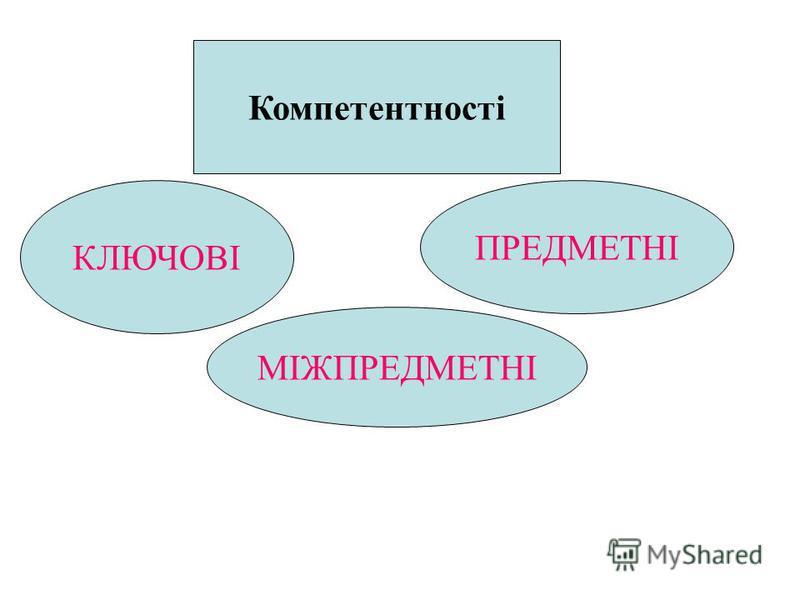 ннн КЛЮЧОВІ ПРЕДМЕТНІ МІЖПРЕДМЕТНІ Компетентності