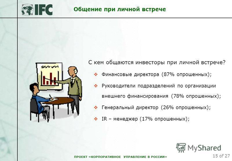 ПРОЕКТ «КОРПОРАТИВНОЕ УПРАВЛЕНИЕ В РОССИИ» 15 of 27 Общение при личной встрече С кем общаются инвесторы при личной встрече? Финансовые директора (87% опрошенных); Руководители подразделений по организации внешнего финансирования (78% опрошенных); Ген