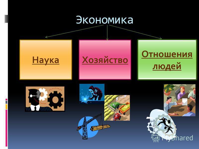 Экономика Отношения людей