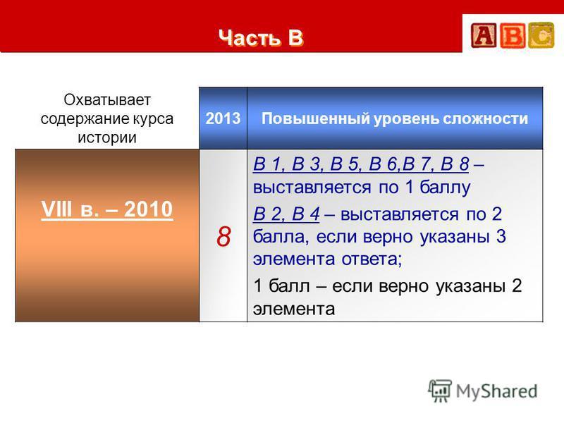 Часть В Охватывает содержание курса истории 2013Повышенный уровень сложности VIII в. – 2010 8 В 1, В 3, В 5, В 6,В 7, В 8 – выставляется по 1 баллу В 2, В 4 – выставляется по 2 балла, если верно указаны 3 элемента ответа; 1 балл – если верно указаны