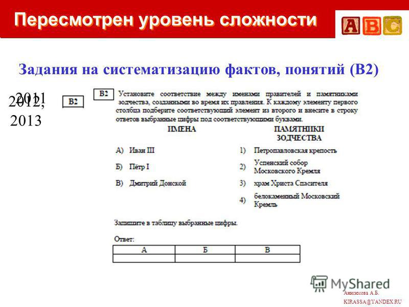Анисимова А.Б. KIRASSA@YANDEX.RU Пересмотрен уровень сложности Задания на систематизацию фактов, понятий (В2) 2011 2012, 2013