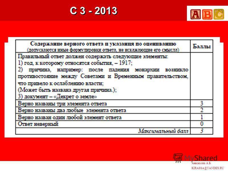 Анисимова А.Б. KIRASSA@YANDEX.RU С 3 - 2013