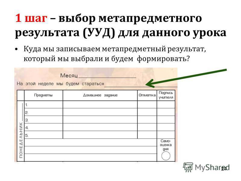 Куда мы записываем метапредметный результат, который мы выбрали и будем формировать ? 24 1 шаг – выбор метапредметного результата ( УУД ) для данного урока