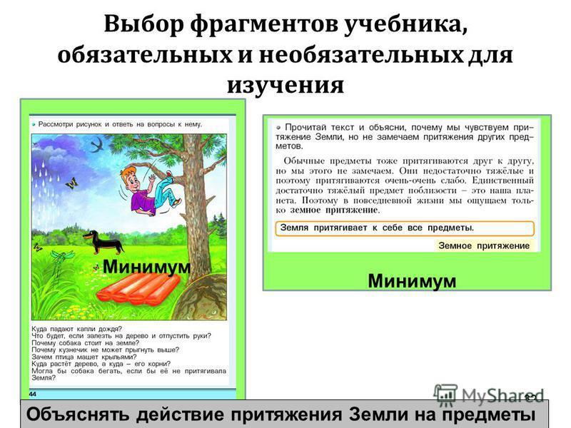 Выбор фрагментов учебника, обязательных и необязательных для изучения 32 Объяснять действие притяжения Земли на предметы Минимум