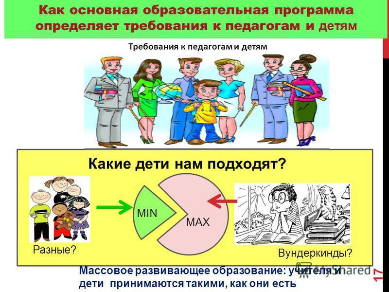 Какие дети нам подходят? Разные? Вундеркинды? Требования к педагогам и детям Как основная образовательная программа определяет требования к педагогам и детям Массовое развивающее образование: учителя и дети принимаются такими, как они есть MIN MAX 17