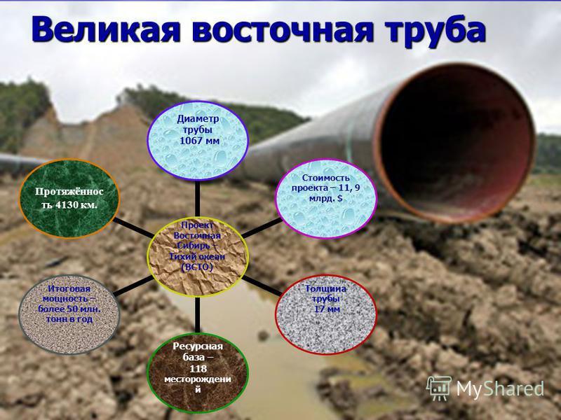 Великая восточная труба Проект Восточная Сибирь – Тихий океан (ВСТО) Диаметр трубы 1067 мм Стоимость проекта – 11, 9 млрд. $ Толщина трубы 17 мм Ресурсная база – 118 месторождений Итоговая мощность – более 50 млн. тонн в год Протяжённость 4130 км.