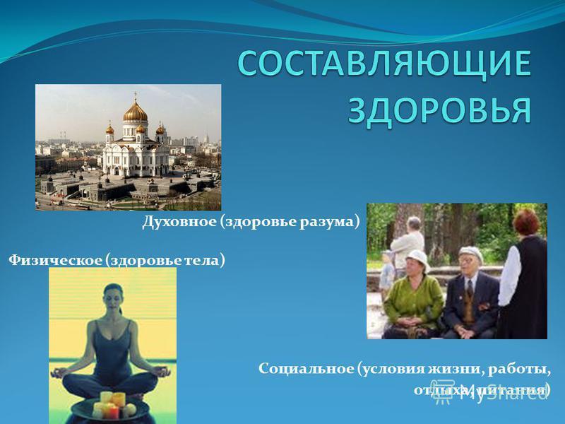 Духовное (здоровье разума) Физическое (здоровье тела) Социальное (условия жизни, работы, отдыха, питания)