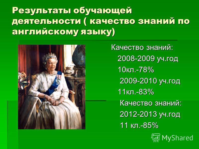 Результаты обучающей деятельности ( качество знаний по английскому языку) Качество знаний: Качество знаний: 2008-2009 уч.год 2008-2009 уч.год 10 кл.-78% 10 кл.-78% 2009-2010 уч.год 2009-2010 уч.год 11 кл.-83% 11 кл.-83% Качество знаний: Качество знан