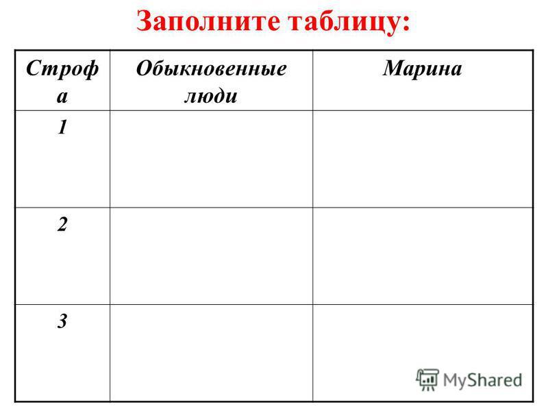 Заполните таблицу: Строф а Обыкновенные люди Марина 1 2 3