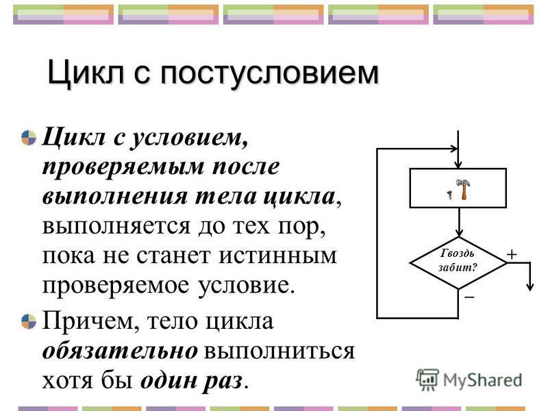 Цикл с постусловием Цикл с условием, проверяемым после выполнения тела цикла, выполняется до тех пор, пока не станет истинным проверяемое условие. Причем, тело цикла обязательно выполниться хотя бы один раз. Гвоздь забит? + –