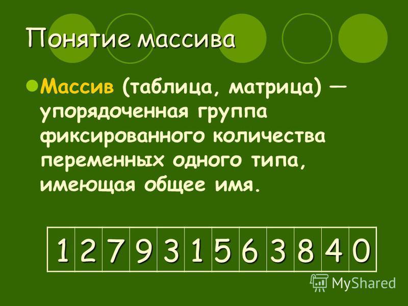 Понятие массива Массив (таблица, матрица) упорядоченная группа фиксированного количества переменных одного типа, имеющая общее имя. 1 2 7 9 3 1 5 6 3 8 4 0