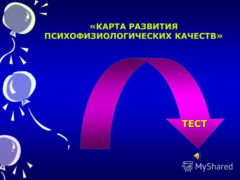 ТЕСТ «КАРТА РАЗВИТИЯ ПСИХОФИЗИОЛОГИЧЕСКИХ КАЧЕСТВ»