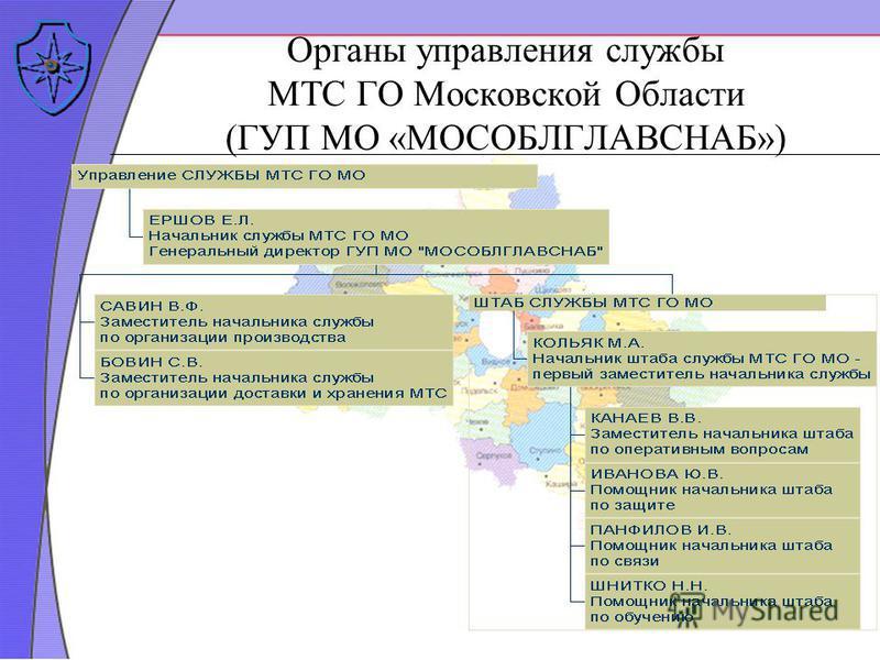 Органы управления службы МТС ГО Московской Области (ГУП МО «МОСОБЛГЛАВСНАБ»)