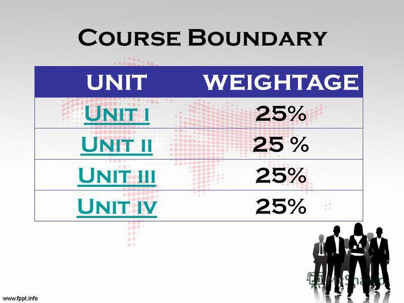 Course Boundary UNITWEIGHTAGE Unit i25% Unit ii25 % Unit iii25% Unit iv25%