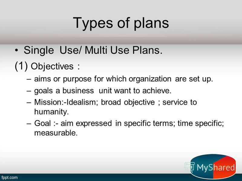 Types of plans Single Use/ Multi Use Plans. (1) Objectives : –aims or purpose for which organization are set up. –goals a business unit want to achieve. –Mission:-Idealism; broad objective ; service to humanity. –Goal :- aim expressed in specific ter