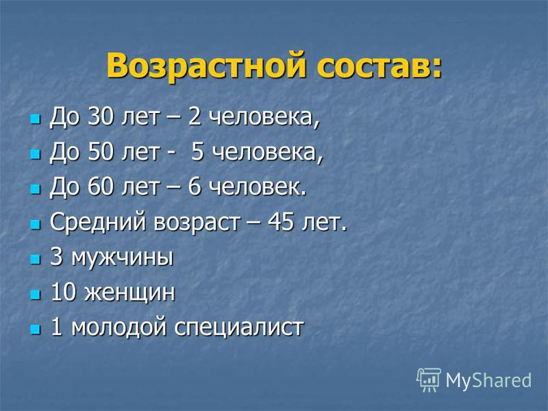 Возрастной состав: До 30 лет – 2 человека, До 30 лет – 2 человека, До 50 лет - 5 человека, До 50 лет - 5 человека, До 60 лет – 6 человек. До 60 лет – 6 человек. Средний возраст – 45 лет. Средний возраст – 45 лет. 3 мужчины 3 мужчины 10 женщин 10 женщ