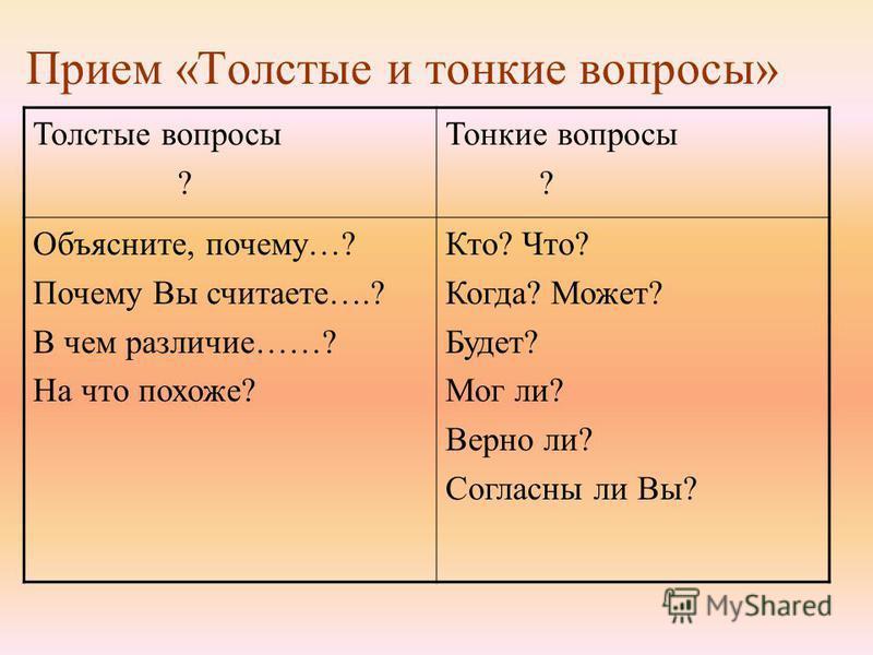 Прием «Толстые и тонкие вопросы» Толстые вопросы ? Тонкие вопросы ? Объясните, почему…? Почему Вы считаете….? В чем различие……? На что похоже? Кто? Что? Когда? Может? Будет? Мог ли? Верно ли? Согласны ли Вы?