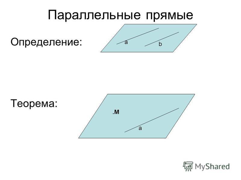 Параллельные прямые Определение: Теорема: a b a.M