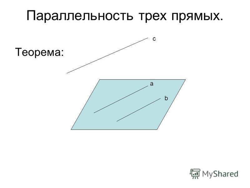 Параллельность трех прямых. Теорема: с а b