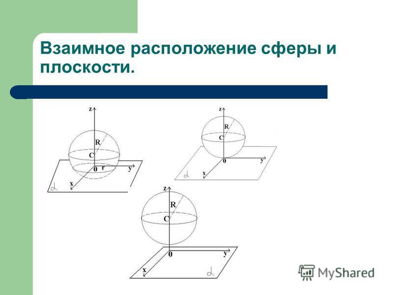 Взаимное расположение сферы и плоскости.