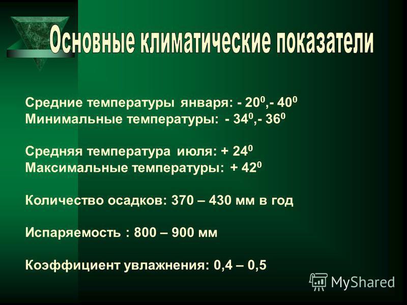 Средние температуры января: - 20 0,- 40 0 Минимальные температуры: - 34 0,- 36 0 Средняя температура июля: + 24 0 Максимальные температуры: + 42 0 Количество осадков: 370 – 430 мм в год Испаряемость : 800 – 900 мм Коэффициент увлажнооения: 0,4 – 0,5