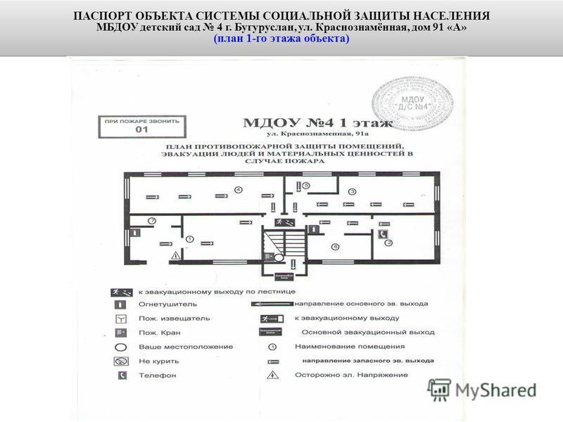 ПАСПОРТ ОБЪЕКТА СИСТЕМЫ СОЦИАЛЬНОЙ ЗАЩИТЫ НАСЕЛЕНИЯ МБДОУ детский сад 4 г. Бугуруслан, ул. Краснознамённая, дом 91 «А» (план 1-го этажа объекта) ПАСПОРТ ОБЪЕКТА СИСТЕМЫ СОЦИАЛЬНОЙ ЗАЩИТЫ НАСЕЛЕНИЯ МБДОУ детский сад 4 г. Бугуруслан, ул. Краснознамённа