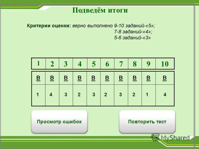 Подведём итоги Просмотр ошибок 4 1 2 3 2 3 2 3 4 1 вввввввввв 1 2345678910 Критерии оценки: верно выполнено 9-10 заданий-«5»; 7-8 заданий-«4»; 5-6 заданий-«3» Повторить тест