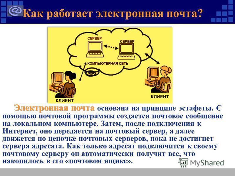 Как работает электронная почта? Электронная почта Электронная почта основана на принципе эстафеты. С помощью почтовой программы создается почтовое сообщение на локальном компьютере. Затем, после подключения к Интернет, оно передается на почтовый серв