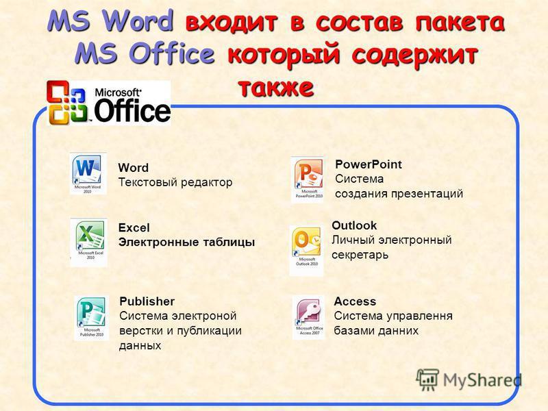 MS Word входит в состав пакета MS Office который содержит также Word Текстовый редактор Excel Электронные таблицы PowerPoint Система создания презентаций Access Система управления базами данных Outlook Личный электронный секретарь Publisher Система э