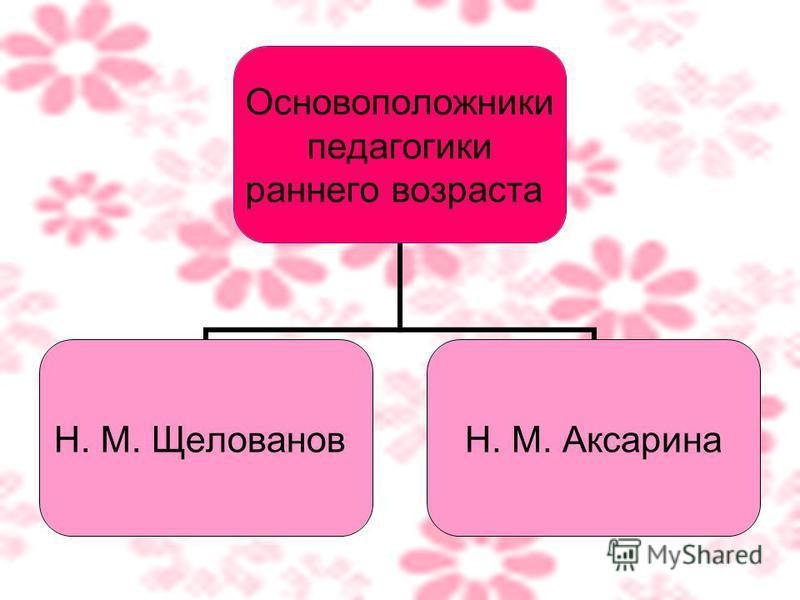 Основоположники педагогики раннего возраста Н. М. ЩеловановН. М. Аксарина
