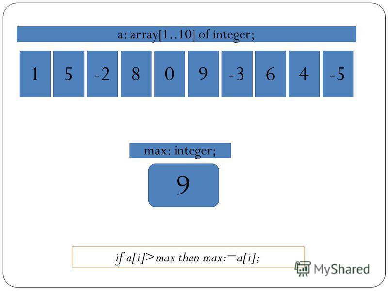 15-2809-364-5 a: array[1..10] of integer; 1 max: integer; 589 if a[i]>max then max:=a[i];