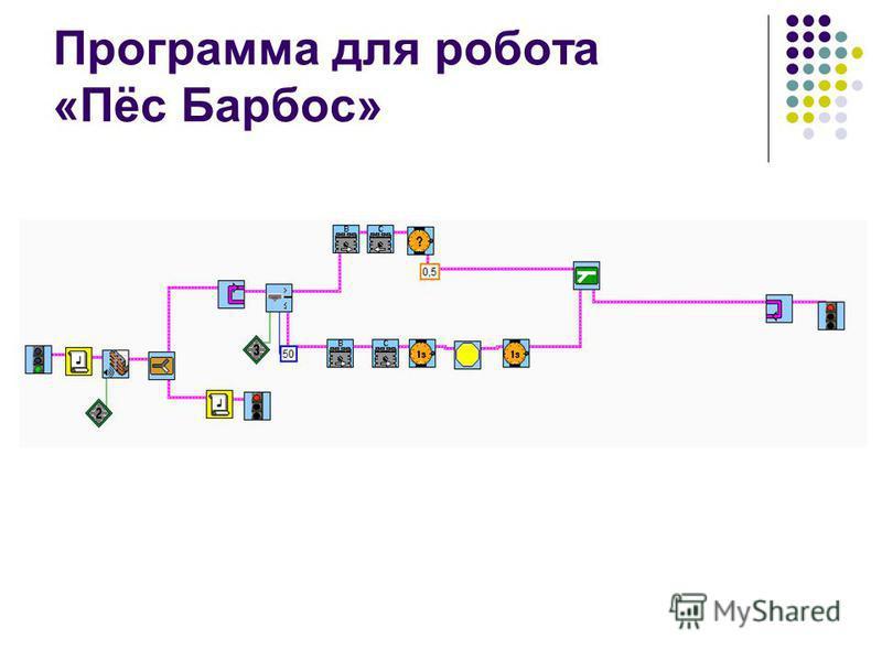 Программа для робота «Пёс Барбос»