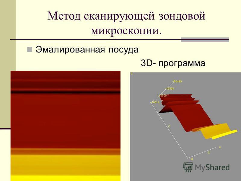 Метод сканирующей зондовой микроскопии. Эмалированная посуда 3D- программа