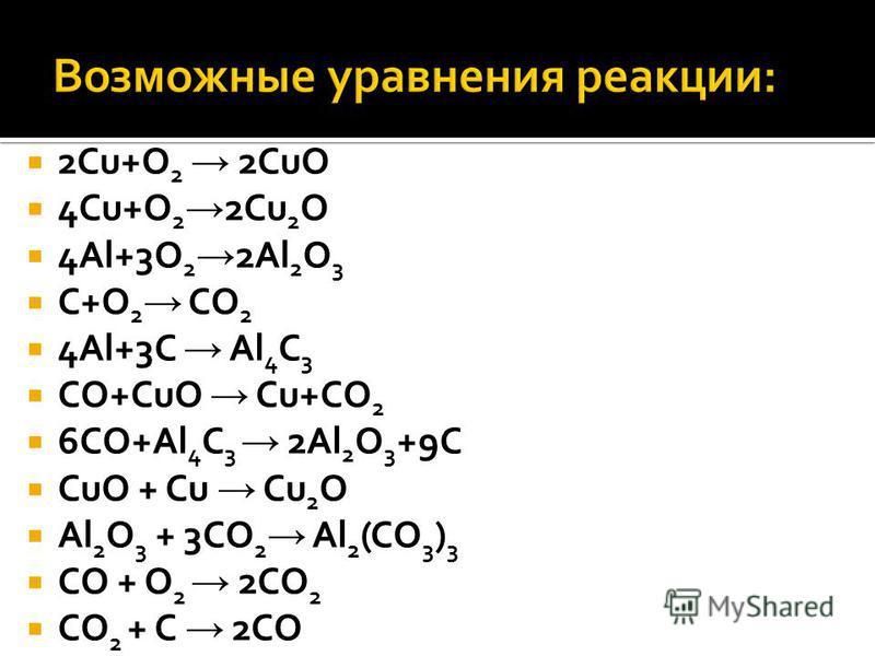 2Cu+O 2 2CuO 4Cu+O 2 2Cu 2 O 4Al+3O 2 2Al 2 O 3 C+O 2 CO 2 4Al+3C Al 4 C 3 CO+CuO Cu+CO 2 6CO+Al 4 C 3 2Al 2 O 3 +9C CuO + Cu Cu 2 O Al 2 O 3 + 3CO 2 Al 2 (CO 3 ) 3 CO + O 2 2CO 2 CO 2 + C 2CO