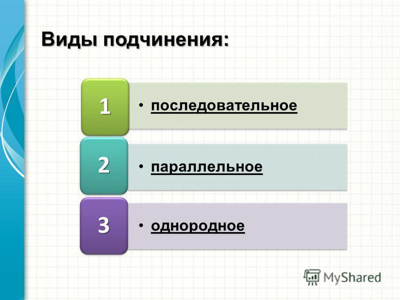 последовательное 1 параллельное 2 однородное 3 Виды подчинения: