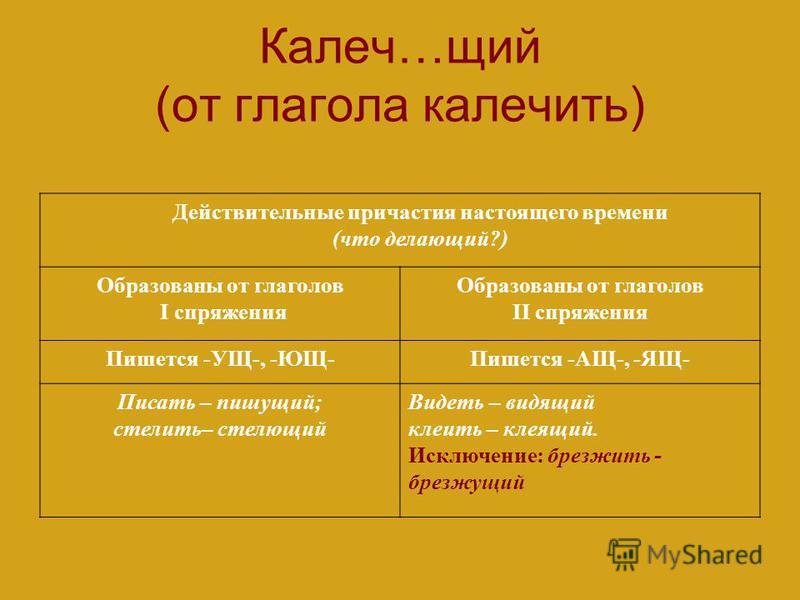 А20 А15А10 В2 А1 А5 А26 Сравните, как выбираем гласную в безударном личном окончании глагола и гласную в суффиксах причастий настойящего времени. I II Е… У…. Ю… И… А…. Я… ЕМ УЩ ЮЩ АЩАЩЯЩЯЩИМИМ I II спр. глагол от глагола