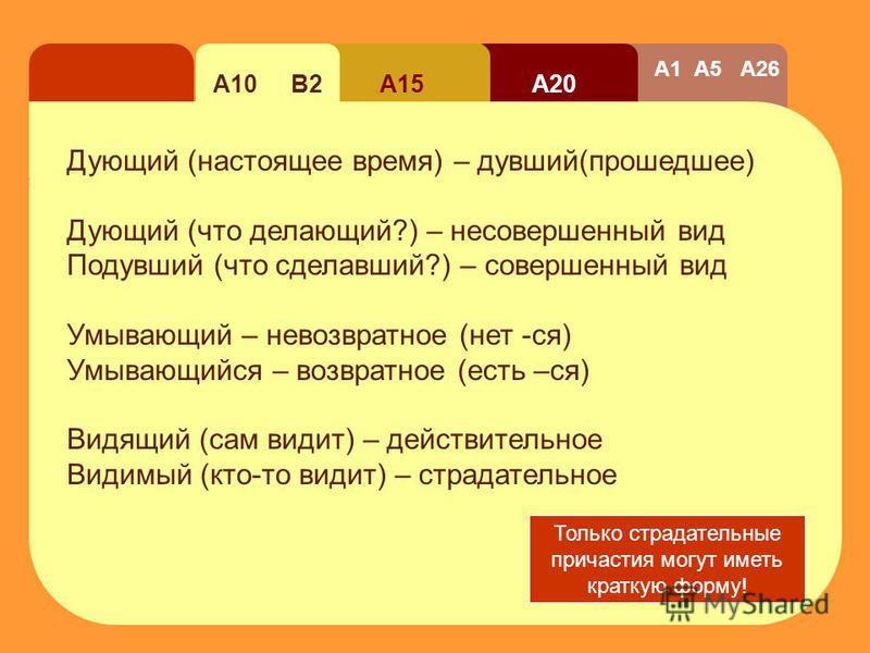 А20 А15А10 В2 А1 А5 А26 Причастие – самостоятельная часяять речи, обозначает признак предмета по действию, отвечает на вопросы: какой? какая? какое? какие? Причастие совмещает признаки глагола (так как от него образуется) и прилагательного. Причастия